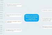Mind map: Aditivos para lechadas: Sustancias adaptadas a condiciones especificas del pozo.