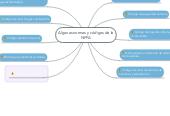 Mind map: Algunas normas y códigos de laNFPA
