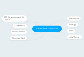 Mind map: Pine Island Playhouse