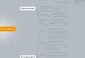 Mind map: Hbilidades del Pensamiento