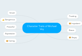 Mind map: Character Traits of Michael Vey