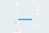 Mind map: Examining Sources about the Japanese Occupation in Malaya