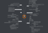 Mind map: Comp