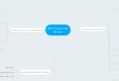Mind map: ВШС Розничный Бизнес