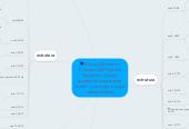 Mind map: Moving Moment + Conceito de Plano de Negócios Criativo (podemos manter esse nome? - acho que é o que vende melhor)