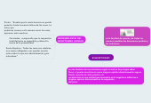 Mind map: El ESCEPTICISMO
