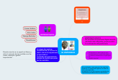 Mind map: EL EMPIRISMO