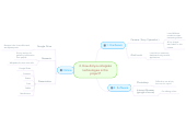 Mind map: 4. How did you integrate technologies in this project?