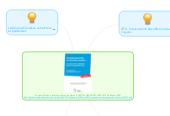 Mind map: 4 Leviers Politique  Réussite de tous les élèves. RAPPORT GRANDE PAUVRETE JP Delahaye; IGENhttp://cache.media.education.gouv.fr/file/2015/52/7/Rapport_IGEN-mai2015-grande_pauvrete_reussite_scolaire_421527.pdf