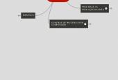 Mind map: SISTEMAS DE CONTROLES INDUSTRIAIS