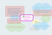 Mind map: Planeación Estrategica: Metodos y Tecnicas