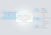 Mind map: A partir da criação das novas mídias, fez-se necessário um olhar transversal, que alinhe o conteúdo, sua produção e divulgação.
