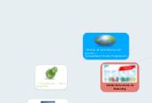 Mind map: Análisis del entorno de Marketing