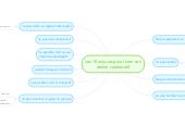 Mind map: Les 10 astuces pour foirer son atelier colaboratif