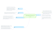 Mind map: Aprendizaje Autónomo : Eje articulador de la educación virtual.