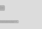 Mind map: Основные методики обнаружения и защиты от вирусов