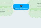 Mind map: Виртуальные музеи/экскурсии
