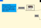 Mind map: CLASE DE EDUCACIÓN FISICA