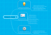 Mind map: Enfoque Cuantitativo
