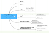 Mind map: Consumer Behaviour Analysis of Fair Trade Coffee: Evidence From Field Research