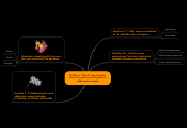 "Mind map: Problem: ""One of the students does not want to participate in collaborative tasks."