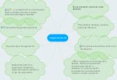 Mind map: negociaciones