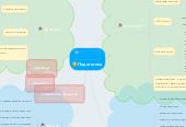 Mind map: Педагогика