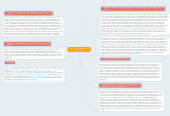 Mind map: Cyber Terrorism & Security In A Modern Age