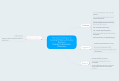 Mind map: Educators' Challenges of Including Children with Autism Spectrum Disorder in Mainstream Classrooms