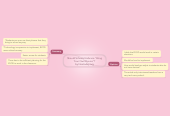 """Mind map: Should Schools Embrace """"Bring Your Own Device""""? by Neatoday.org"""