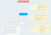 Mind map: Educacion Virtual
