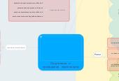 Mind map: Подготовки  и  проведения   переговоров