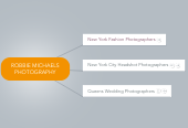 Mind map: ROBBIE MICHAELS