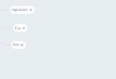 Mind map: Alex Charm