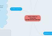 Mind map: Aprendizaje autónomo eje articulador de la educación virtual
