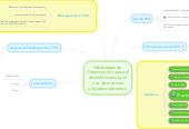 Mind map: Estrategias deComunicación para eldescubrimiento y eluso de recursoseducativos abiertos.