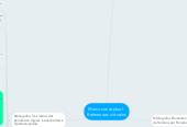 Mind map: Marco conceptual - Referencias virtuales