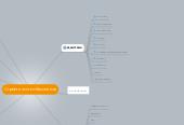 Mind map: Строительство бассейнов