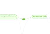 Mind map: Lernen / Wissen / Können