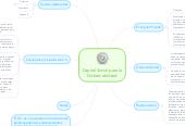 Mind map: Capital Social para la Gobernabilidad