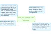 Mind map: Acciones de prevencion para la degradacion de los ecosistemas.