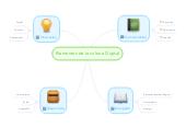 Mind map: Elementos de la cultura Digital