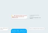 Mind map: Mundo à Volta - Aprendiz de Nômade: Como Começamos do Zero uma Produtora de Conteúdo Itinerante