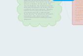 "Mind map: ""Educación a distancia"""