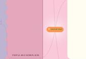 Mind map: MARKETING ENGLISH