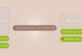 Mind map: Биотические взаимоотношения (Камила 9К)