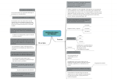 Mind map: ENTREVISTA IDEAL DE TRABAJO