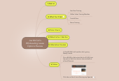 Mind map: Joe McCall's Wholesaling Lease Options Review