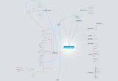 Mind map: MetroLeads Mobile App