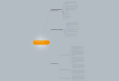 Mind map: Planning for Learning                by Emily Bailey